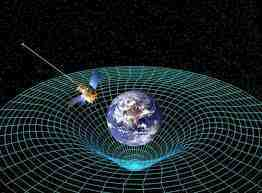 Gravitation Problems and Solutions
