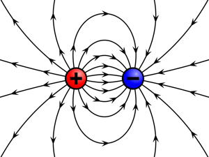 Electric Field - Problems and Solution