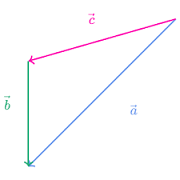 Vectors and Coordinate Systems