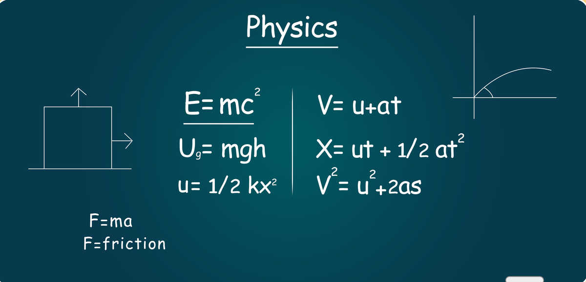 Physics Formula Blackboard