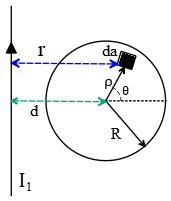 polar coordinate and induction