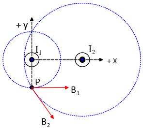directions of magnetic field of two wire