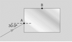 The drawing shows a rectangular block of glass n=1.2