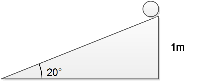 A uniform solid cylinder starts from rest at a height of 1 m.